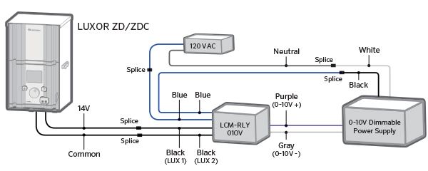 luxor cube and relay wiring diagrams fx luminaire e 0 10v dimmable power supply