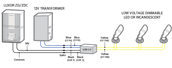 Low Voltage Relay Wiring Diagram Wiring Diagram Yer
