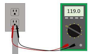 Luxor Checking Voltage Using Volt Meter Fx Luminaire